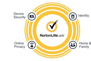 Earnings jump 40.3% for NortonLifeLock Inc. yielding 2.4%
