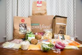 Subscriptions surge 124.7% for Goodfood Market Corp.