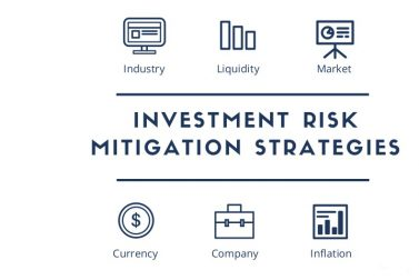 Here are some top ways to mitigate investment risk as you build a sound portfolio